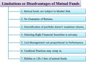 disadvantages of mutual funds tutorial