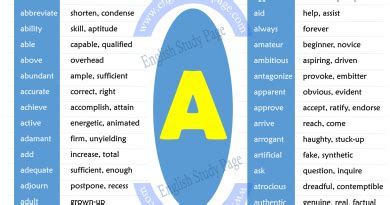 synonym words with w study page bc and ad or bce and ce historical terms