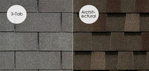 consumers archives axis roofing