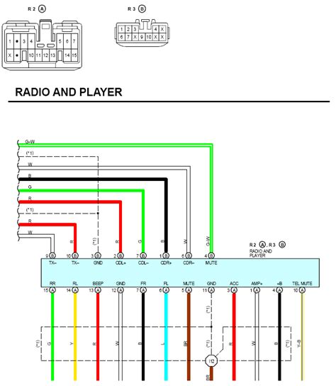 wiring diagram wire color code for pioneer car stereo