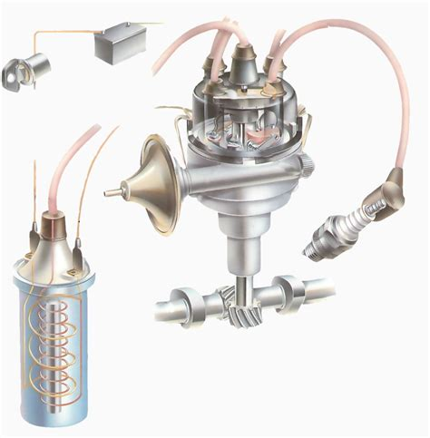ignition condenser what does it do how the ignition system works how a car works
