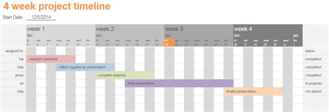 Excel Calendar Timeline Calendar Template 2018 Yearly Timeline Template Excel