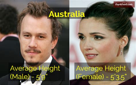 average height what is the average height of humans in the world