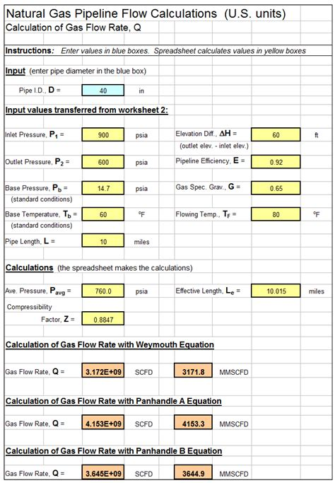 Excel Spreadsheet Calculations by Excel Spreadsheet For Gas Pipeline Flow Calculations