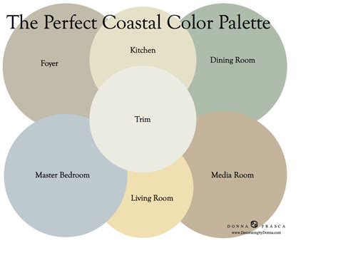 perfect color combinations is there just one perfect color palette for the home