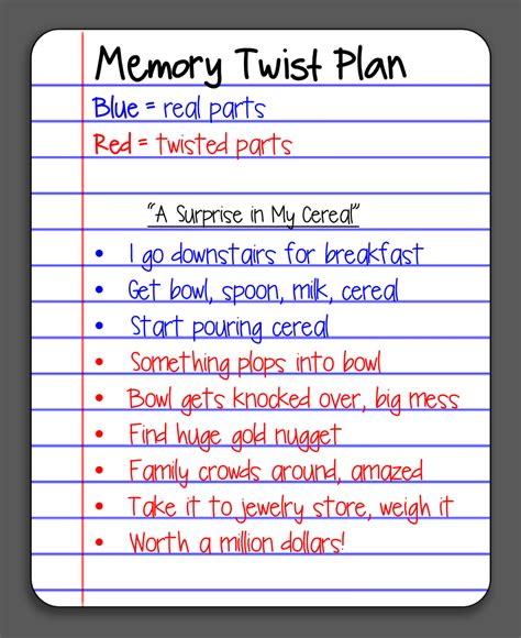 themes for a photo story a twist on personal narrative writing