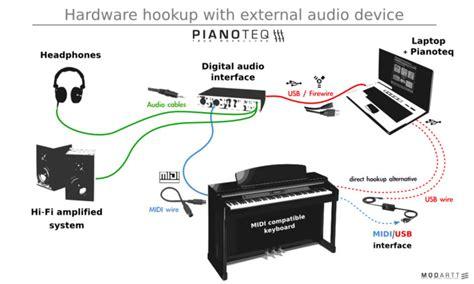 keyboard hook tutorial pianoteq hardware hookup