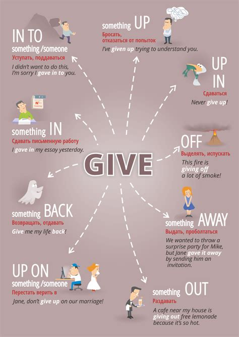 27 useful phrasal verbs with make with meaning and phrasal verbs infographics english