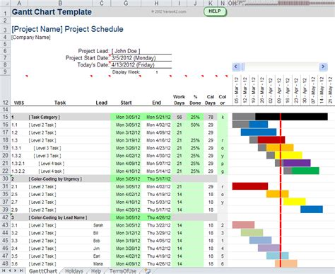 Gantt Template Excel by Gantt Chart Template Pro For Excel