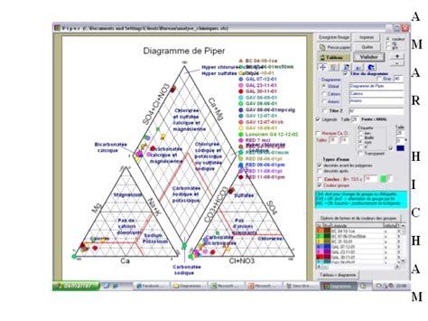 logiciel pour faire diagramme pieuvre logiciel diagramme pieuvre gratuit
