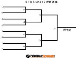 Being Blind Seeded Tournament Brackets Printable