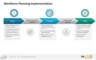 implementation plan template powerpoint tips to present workforce planning on powerpoint