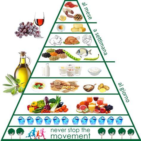 immagini piramide alimentare piramide alimentare dieta mediterranea