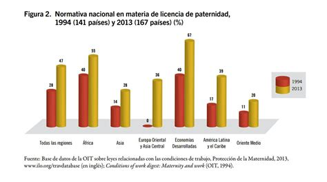cuantos dias es la licencia por paternidad colombia 2016 licencia por paternidad en el 2016 en colombia ejemplo