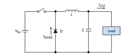buck converter inductor capacitor buck converter inductor and capacitor design 28 images dc dc converter why do smaller loads