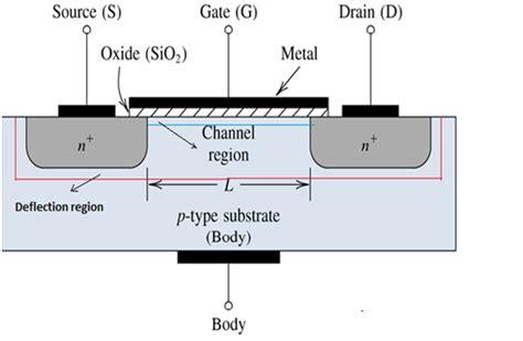 transistor gate definition jose soares augusto quora