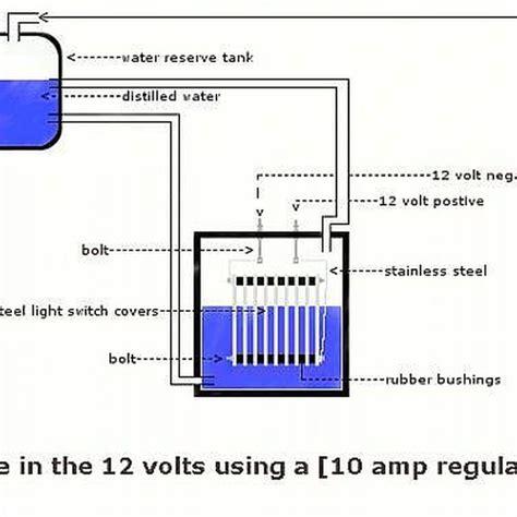 hho generator diagram wiring diagram schemes