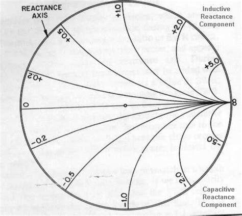 capacitive reactance measurement capacitive reactance measurement 28 images series resistor capasitor circuit experiment 7