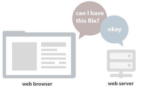 wordpress rewrite tutorial htaccess tutorial tips for wordpress rewrite redirect