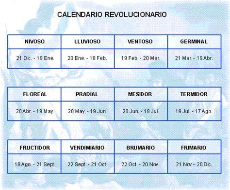 Calendario Revolucionario Frances Tema 3 Liberalismo Y Nacionalismo En El Siglo Xix