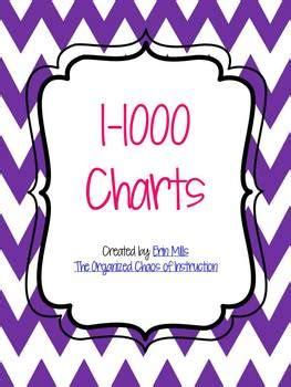 charts   organized chaos  instruction tpt