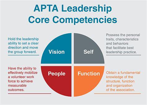 apta education section jobs leadership development