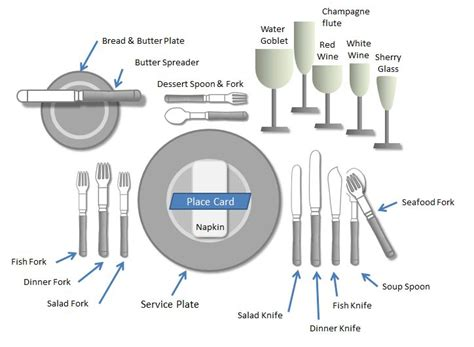 Dining Table Manners Dining Table Setting A Dining Table Etiquette