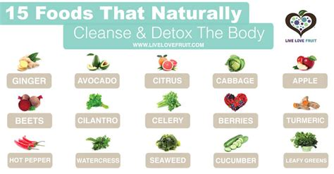 Detox Fruits List by 15 Foods That Naturally Cleanse And Detox The