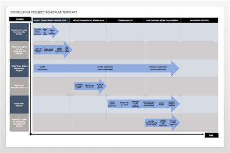 Free Product Roadmap Templates Smartsheet Free It Roadmap Template