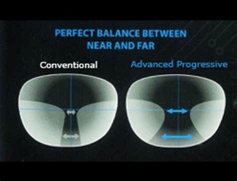 progressive lenses in singapore   eyecon optical