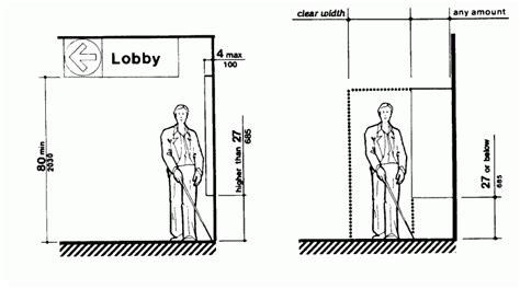 ada cabinet pull handle requirements ada door handle mounting height door handle ada door