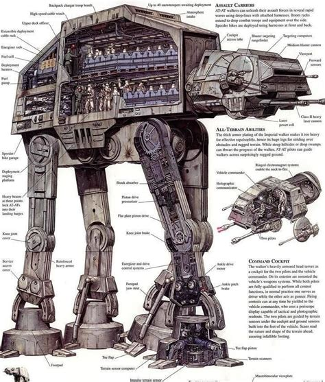 at at cross section rogue one what if it s not a hovertank
