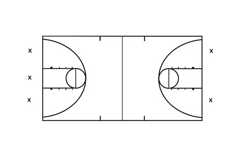 Guest Contributor Michelle Libby And An Excellent Basketball Drill Notes From The Sportsfield Basketball Lines Template