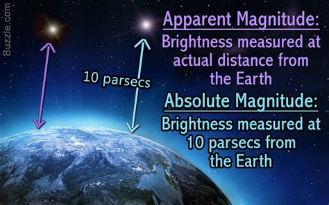absolute magnitude of sun apparent and absolute magnitude in context of celestial bodies