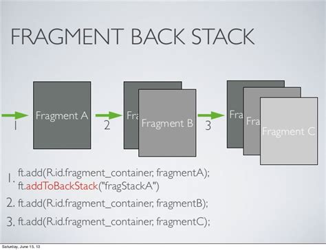 android fragment android working with fragments