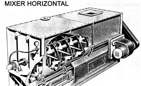 Mixer Horizontal Pakan Ternak ilmu ternak mixer horizontal