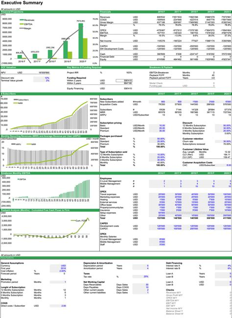 financial modelling templates free spreadsheet templates efinancialmodels