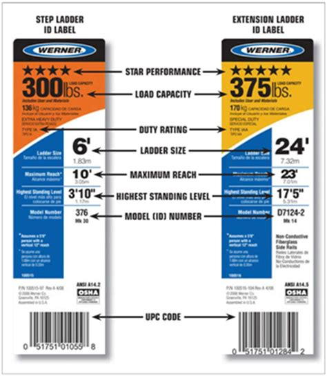 ladder duty ratings and ladder load capacities explained sunset ladder scaffold