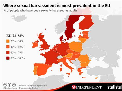 sweden  denmark  highest rates  sexual harassment