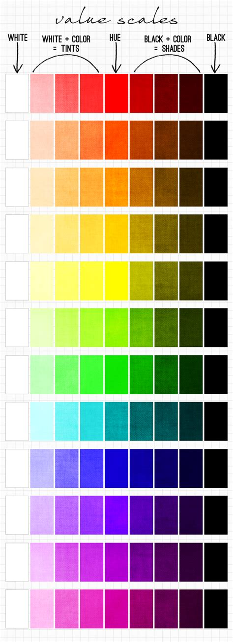 color values color value scales top image row 2 left right row 3 4