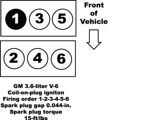 4 9 cadillac engine spark location wiring diagram