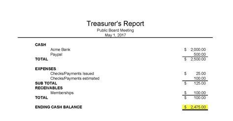 Treasurers Report Templateasurer Essential Print S Maggi Locustdesign Co Free Excel Askoverflow Treasurer Report Template Excel