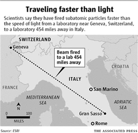 Faster Than Light Particle by Particles Faster Than Light Test Suggests The Seattle Times