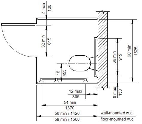 standard commercial bathroom size dimensions of a bathroom stall restroom design