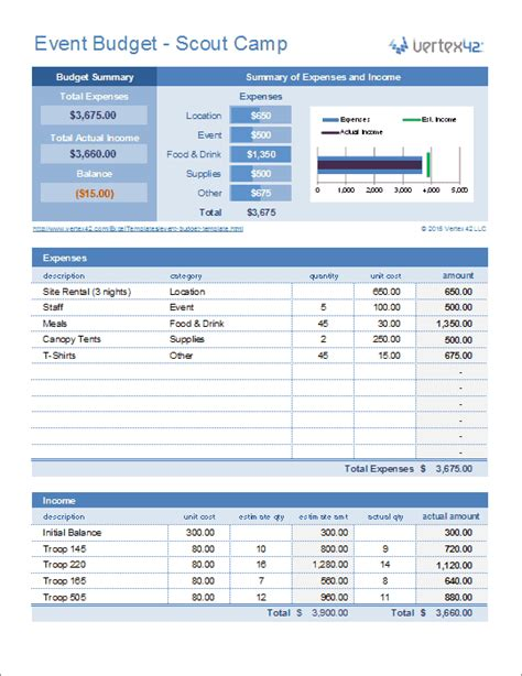 event budget template event budget template for excel