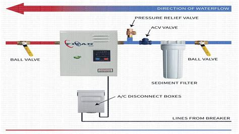 richmond electric water heater wiring diagram electric