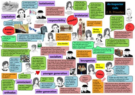 themes in lord of the flies and macbeth an inspector calls revision mat by lewiss teaching