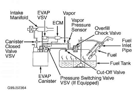wiring diagram for 1997 toyota rav4 toyota auto wiring