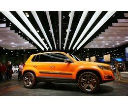 best compact suv for the money | autos post