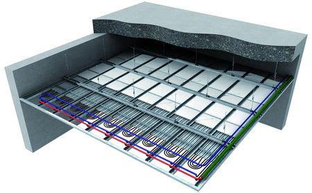 sistema radiante a soffitto sistema radiante a soffitto wavin per grandi superfici